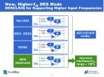 new higher f in des mode desclkiq for supporting higher input frequencies