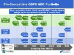 pin compatible gsps adc portfolio