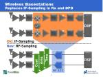 wireless basestations replaces if sampling in rx and dpd