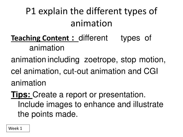 p1 explain the different types of animation n.