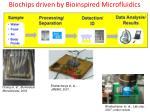 biochips driven by bioinspired microfluidics