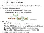 14 3 3 modes of influence