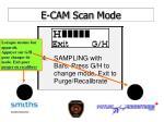e cam scan mode2