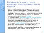 etapy badania naukowego procesu badawczego metody naukowe i metody badawcze