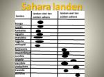sahara landen