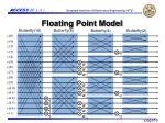 floating point model1