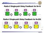 radix 2 single path delay feedback for n 16