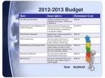 2012 2013 budget