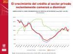 el crecimiento del cr dito al sector privado recientemente comenz a disminuir