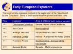 early european explorers1