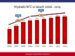 wydatki nfz w latach 2006 2014