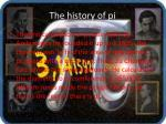 the history of pi