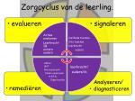zorgcyclus van de leerling