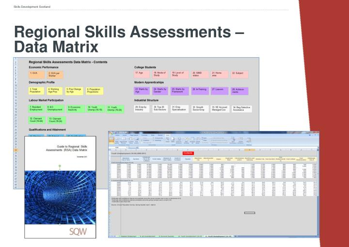 Regional Skills Assessments – Data Matrix