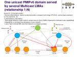 one unicast pmipv6 domain served by several multicast lmas relationship 1 n