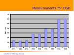 measurements for dsd