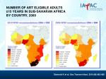 number of art eligible adults 15 years in sub saharan africa by country 2009