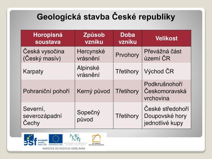 Geologická stavba České republiky