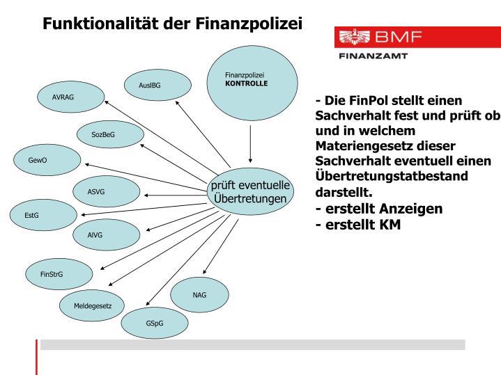- Die FinPol stellt einen Sachverhalt fest und prüft ob und in welchem Materiengesetz dieser Sachverhalt eventuell einen Übertretungstatbestand darstellt