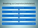 breathing out expiration exhalation