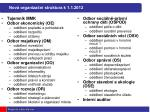 nov organiza n struktura k 1 1 2012