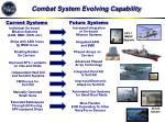 combat system evolving capability