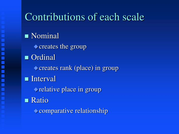Contributions of each scale