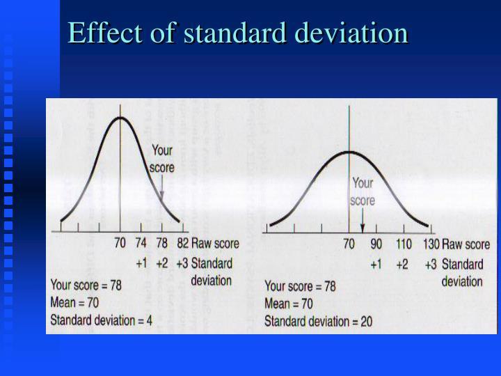 Effect of standard deviation