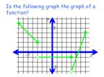 is the following graph the graph of a function2