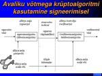 avaliku v tmega kr pto algoritmi kasutamine signeerimisel