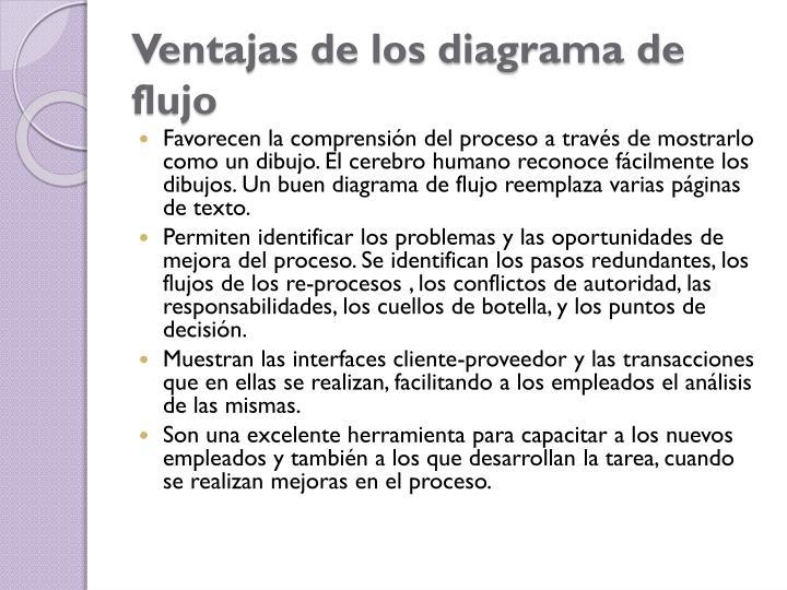 Ppt diagramas de flujo powerpoint presentation id6489365 ventajas de los diagrama de flujo ccuart Images