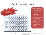 explicit abstractions