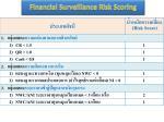 financial surveillance risk scoring