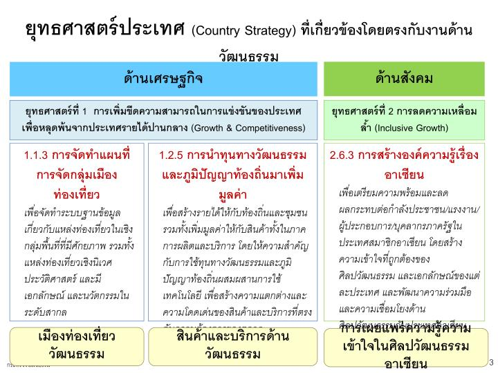 1 growth competitiveness