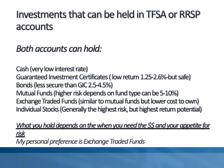 Investments that can be held in TFSA or RRSP accounts