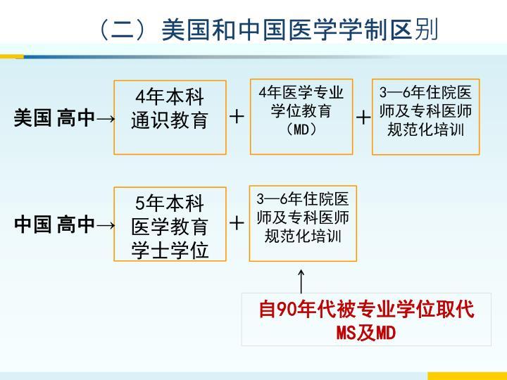 (二)美国和中国医学学制区别