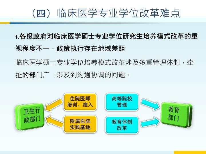 (四)临床医学专业学位改革难点