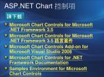 asp net chart