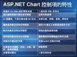 asp net chart1
