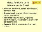 marco funcional de la informaci n de salud1