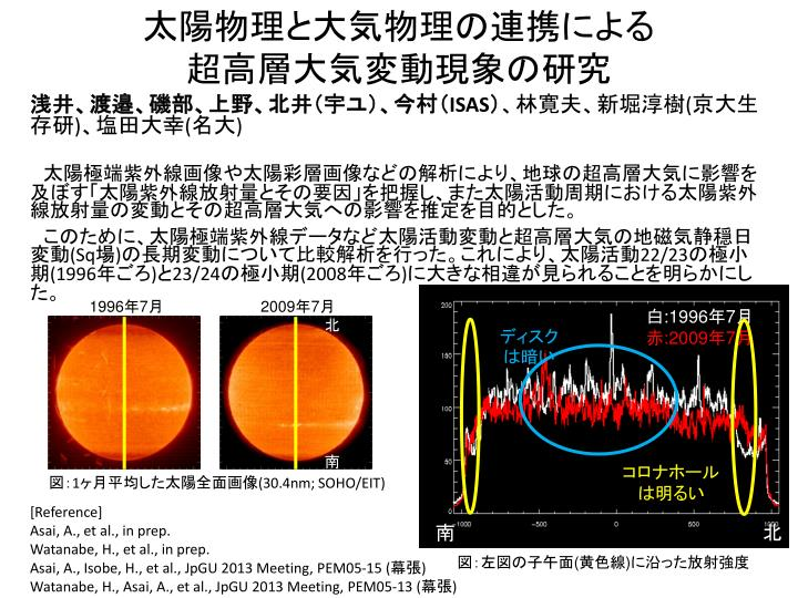 太陽物理と大気物理の連携に