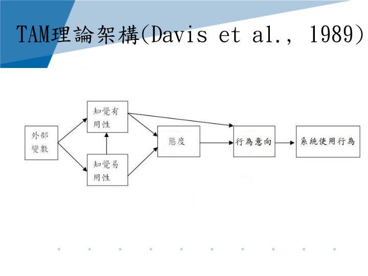 資訊管理理論 第七章 科技接受模式 - PowerPoint PPT Presentation