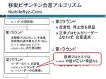 mobilebyz cons1