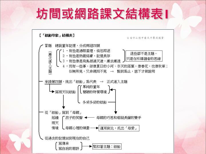 坊間或網路課文結構表