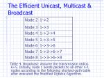 the efficient unicast multicast broadcast