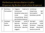 perbedaan antara badan usaha koperasi dg badan usaha non koperasi3