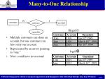 many to one relationship