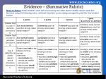 evidence summative rubric