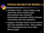 peran inkubator bisnis 1