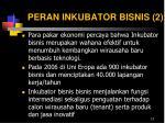 peran inkubator bisnis 2